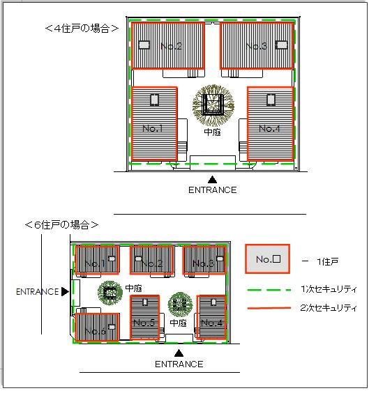 ソーシャルアパートメントやシェアハウスのような多世帯コンセプト型賃貸住宅