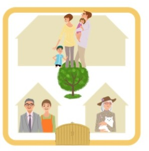 三世帯住宅の特徴アイキャッチ画像