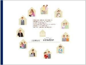 三世帯住宅資料イメージ