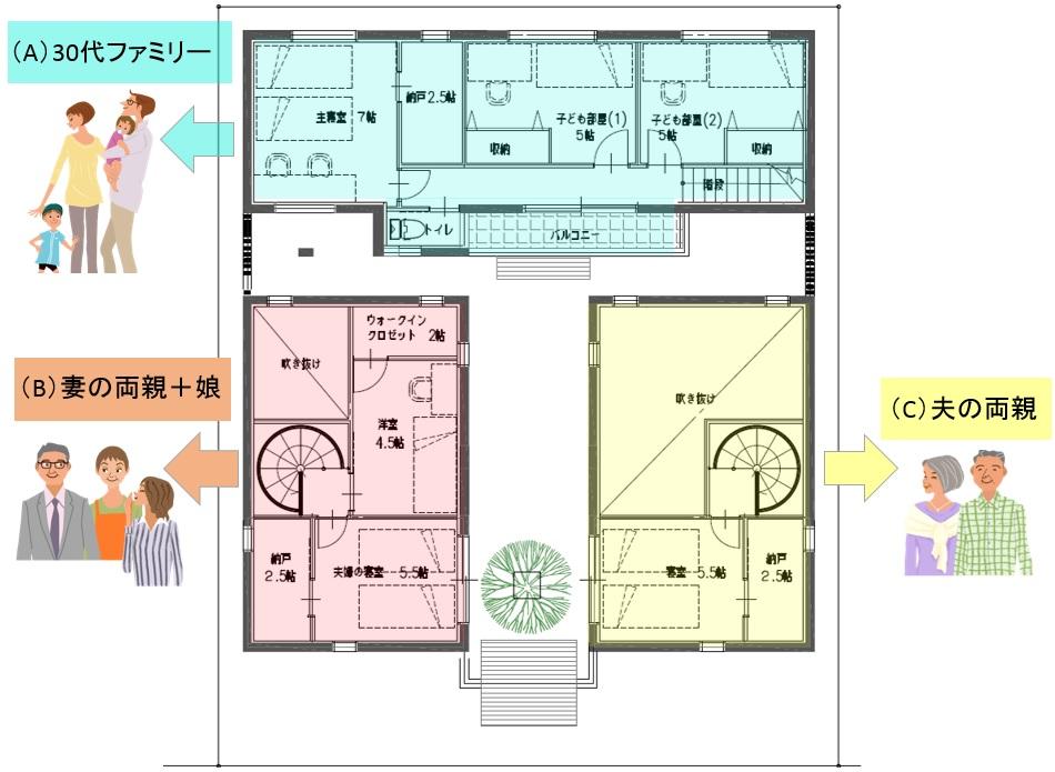 三世帯住宅の間取りの2階