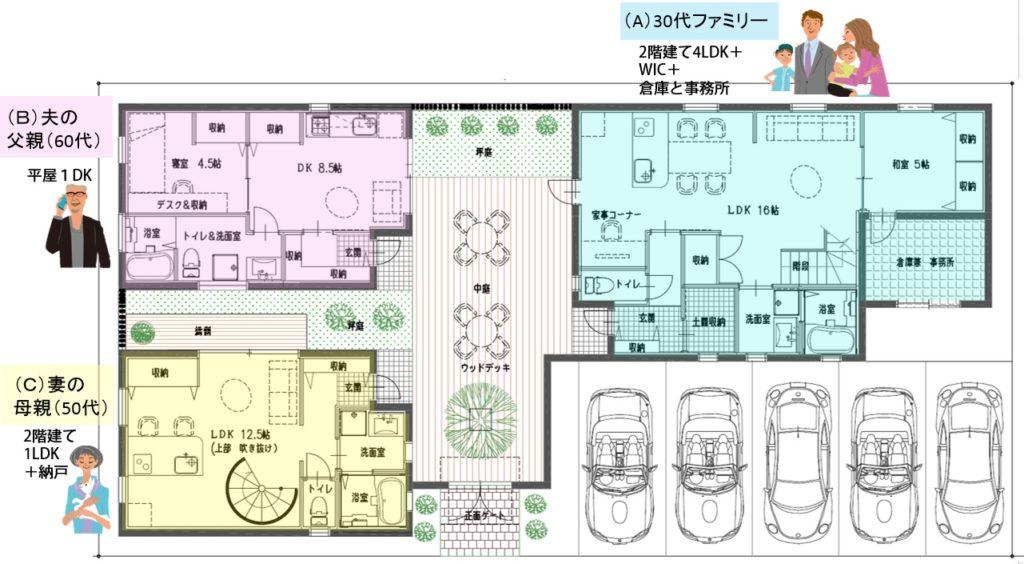 三世帯住宅の間取りの1階