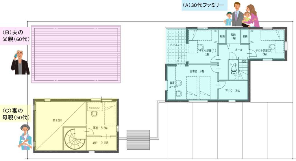職住兼用の三世帯住宅の間取りの2階